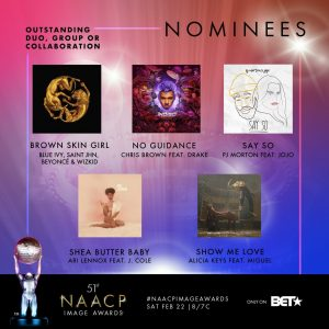 Wizkid becomes first Nigerian artiste to be nominated NAACP Image Award