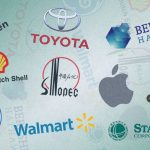 The biggest Companies in the World for 2021